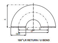 Fittings bend dimensions