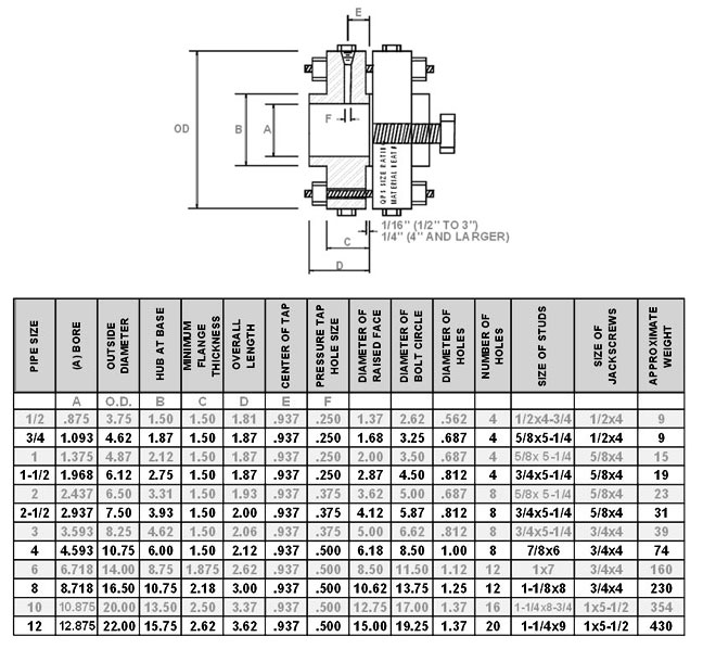 Toilet Plumbing Pipes Industrial Toilet Paper Holder Plumbing Pipe besides Very Small Bathroom Design Plans as well 6 8 F 7 SS also Dry Riser furthermore 325877723009007732. on pipe fitting dimensions