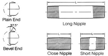forged threaded pipe nipple dimensions